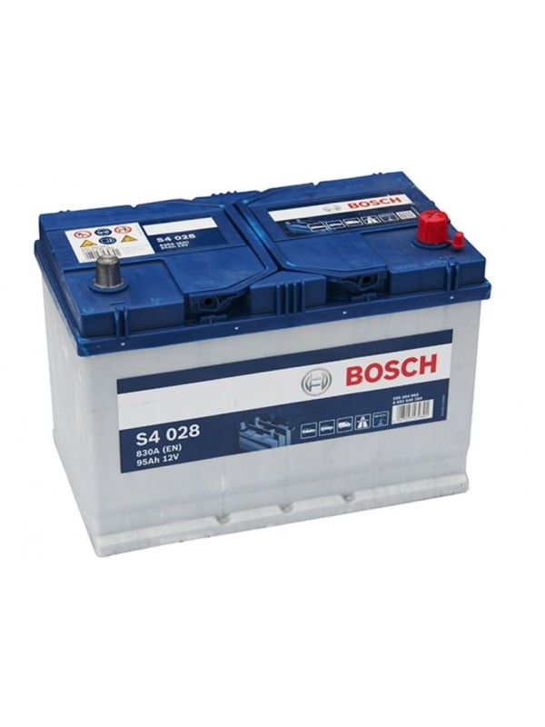 Bosch s4028 95ah 306x173x225 for Bosch e shop